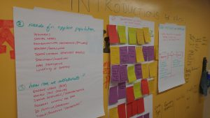 Photo of notes posted on a yellow wall