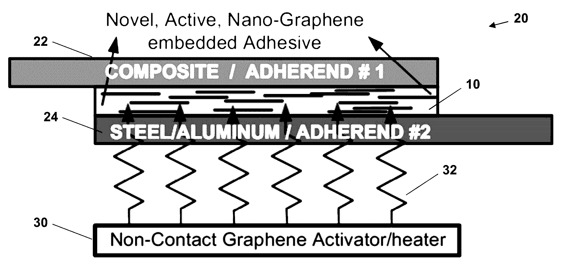Diagram of adhesive