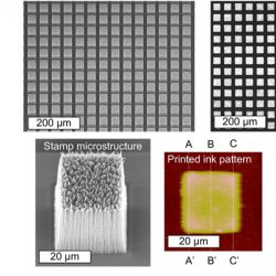 Flexography Using Nanoporous Stamps