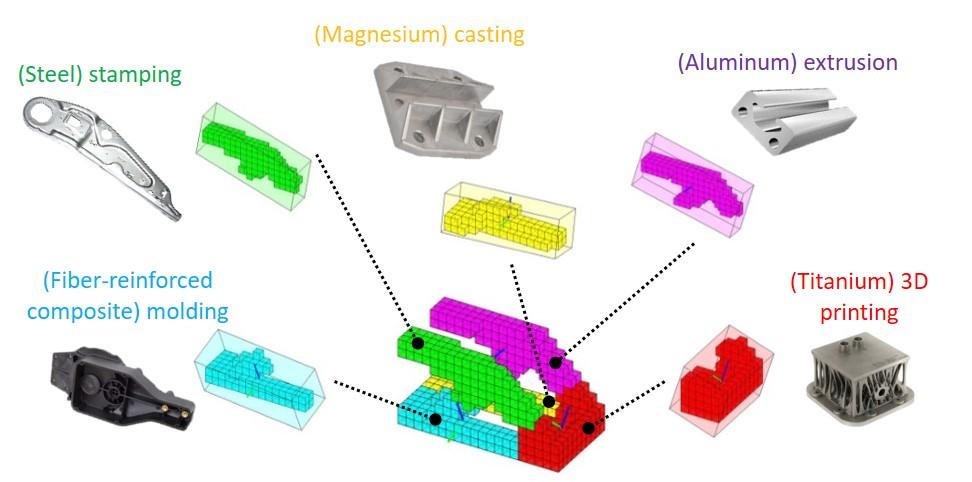 Diagram of MT3O